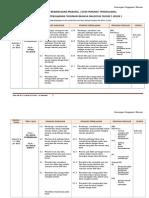 Rancangan Tahunan BM Tahun 5 2015