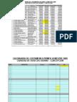 Calendario Evaluaciones Segundo Semestre 2009