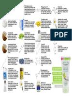 Visual Ingredients Simple Facial Wash