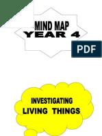 Mind Map Upsr Complete 1