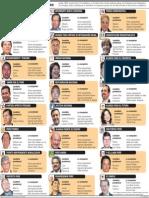 Candidatos a la presidencia del Perú - 2006