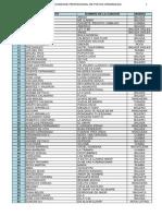 Catalogo de canciones 4400.pdf