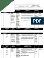English Forward Planning Document