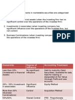 PPT-7 (Intercorporate Investments)
