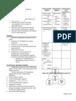[B19M4] Nephrotoxins.doc