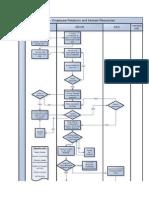 HR ProcessFlow