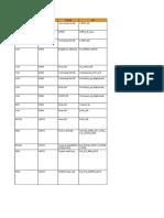125457353 NSN Optimisation Data Bank Xls