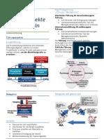 Zusammenfassung - 191 - IT Teilprojekte abwickeln