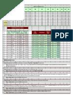 6.4 Functii (IV) Examen-rezolvat
