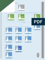 practica5_0.pdf