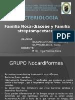 Exposicion de Nocardia y Sptret