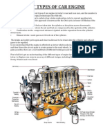 Different Types of Car Engine