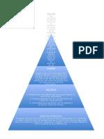 Piramide Estructura