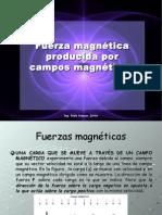 Fuerza Magnética Producida Por Campos Magnéticos