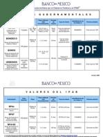 Títulos de deuda emitidos por el Gobierno Federal y el IPAB