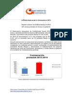Conflictividad en Venezuela 2014