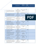 Checklist Auditar Redes1