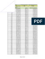 Tabela SAC