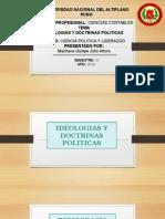 Ideologias y Doctrinas Politicas