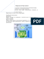 Diagrama de Flujo Laboral.docx