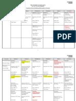 2014 Sem2-2 Engg Time Table