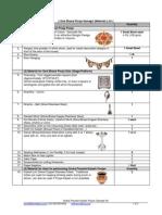 God Bharai Pooja - Samagri.pdf