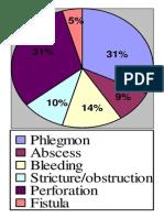 diagram chart