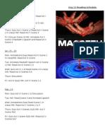 Website Macbeth Schedule