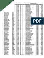 Ranking Gallega Masculino Final Zaacfoeazymogq