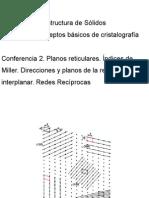 Indices de Miller, planos y direcciones de red.