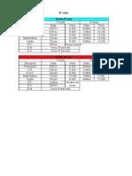 Testes Sheet1.pdf