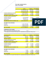 Pure Gold Financial Statements