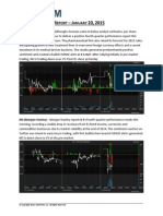 ISENTIUM PreMarket Report January 20th, 2015