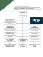 Dati Attività Municipale 2014 (20.1.15)