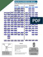 Pensum 227 Ingenieria Electrica por Ciclos Mayo 2013.pdf