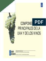 componentes_uva_vino.pdf