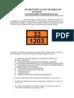 Códigos de Identificación de Riesgos en Contenedores