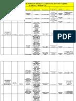 programSPORTraspust2015.pdf