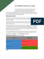 Conceptos Básicos de Contabilidad y Elementos de Los Estados Contables