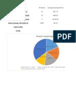 Stock Pi Chart