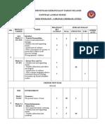 Kontrak Bahasa Inggeris Form 3 2015