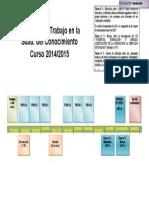 AGENDA Educación y Trabajo en la Sdad. del Conocimiento curso 2014-2015
