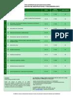 END-2015-v2.pdf