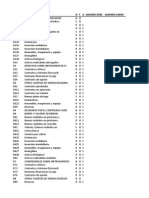 Plan de Cuentas Industrial