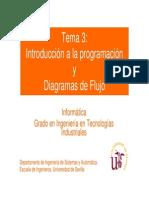 Ejercico de Diagrama de FlujoF