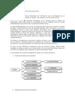 51 - Archivos en Java
