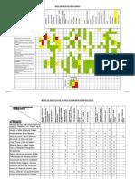 Matriz de Iper y Aas - Habilitacion Urbana