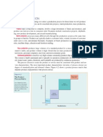 Types of production process.pdf