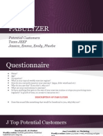 FABULYZER Top-least Potential Customers