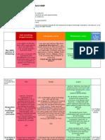 dsteachertechnologyproficiencyrequirements